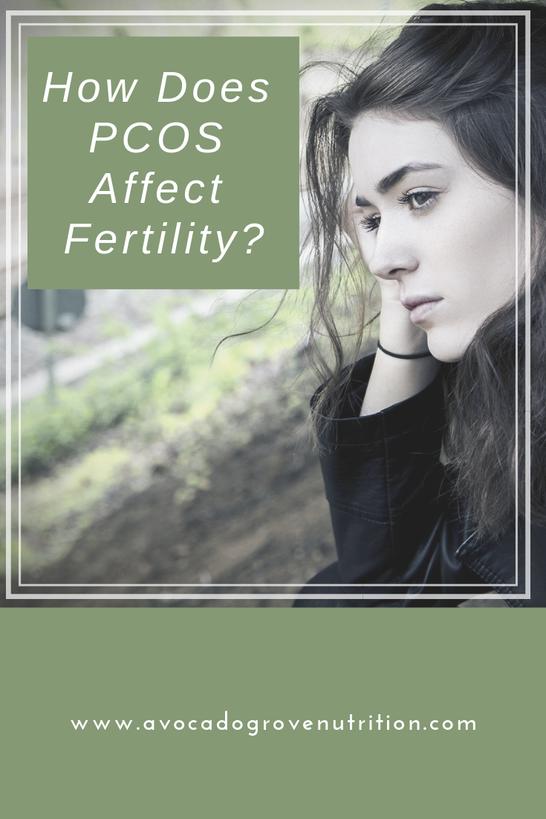 PCOS fertility