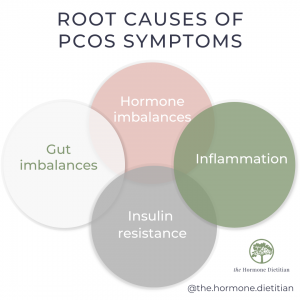 root cause of PCOS